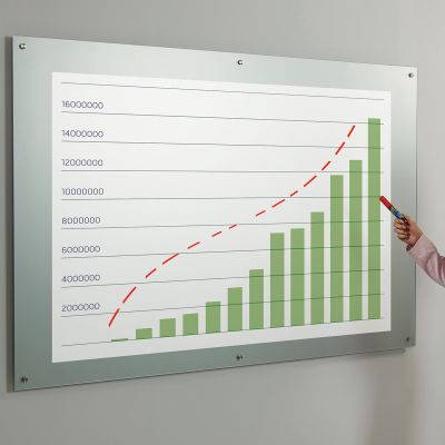 WriteOn Glass Projection Board