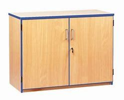 Quality Coloured Edge Cupboards