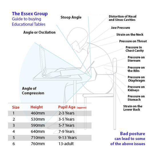 Newport MDF Rectangular Classroom Table - Fully Welded